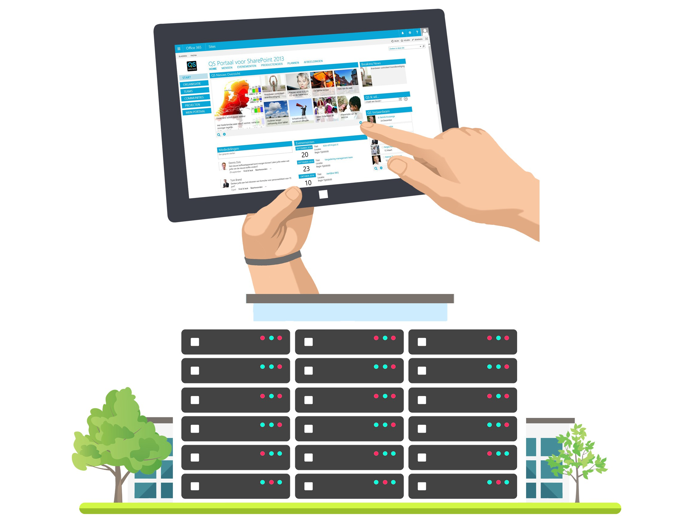 Database SharePoint