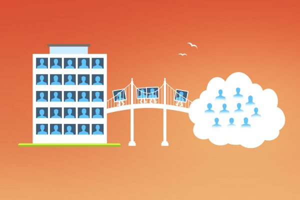 Cloud identity Azure Active Directory