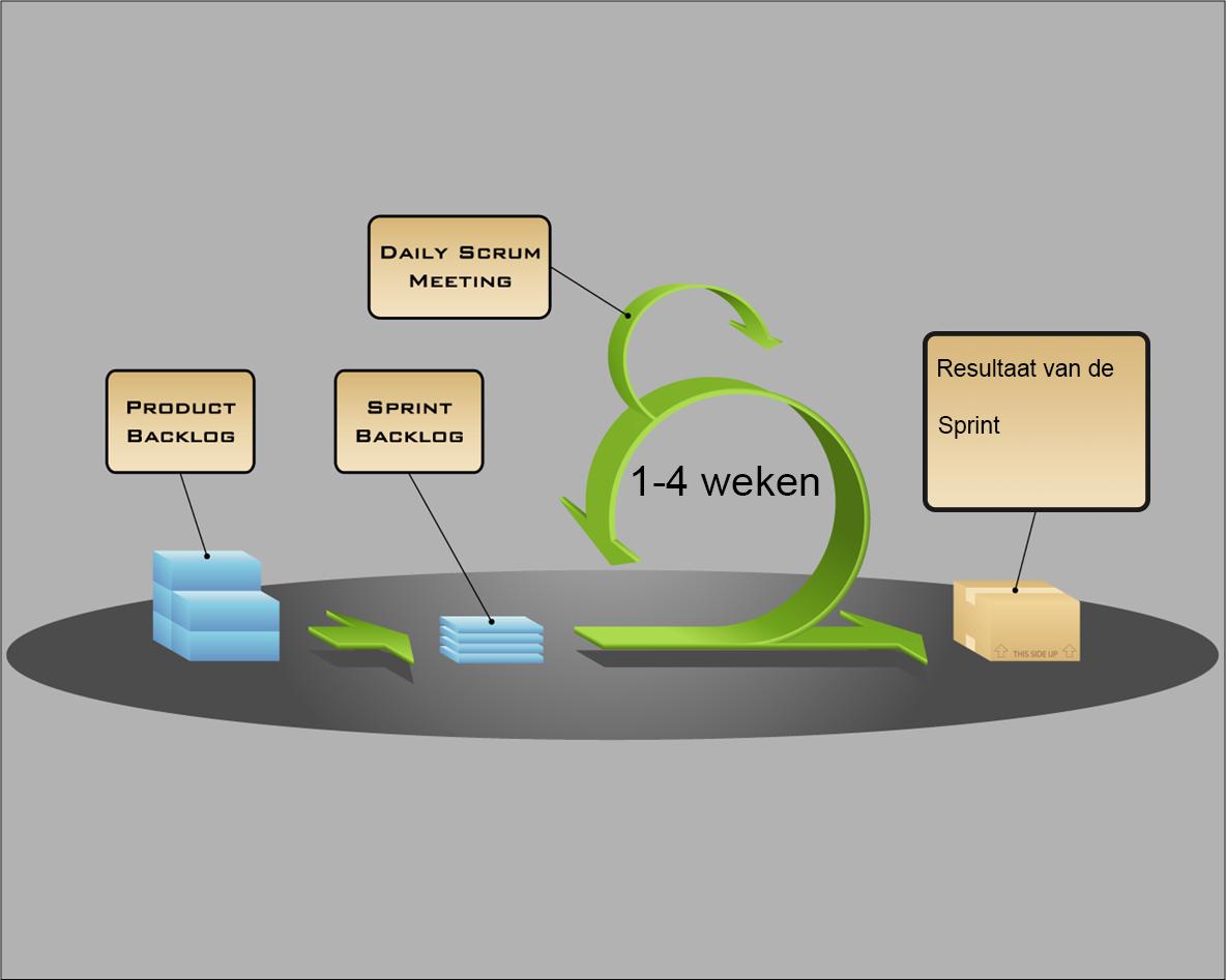plan van aanpak implementatie software Implementatie | QS solutions plan van aanpak implementatie software