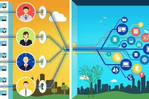 Security & Governance voor MS Teams