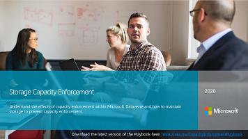 Microsoft handhaaft afspraken database capaciteit